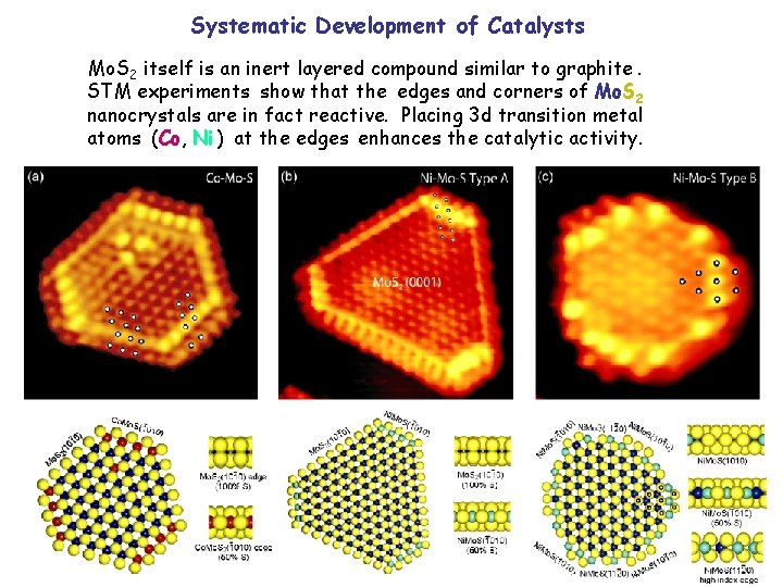 Systematic Development of Catalysts Mo. S 2 itself is an inert layered compound similar