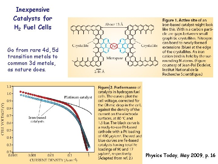 Inexpensive Catalysts for H 2 Fuel Cells Go from rare 4 d, 5 d