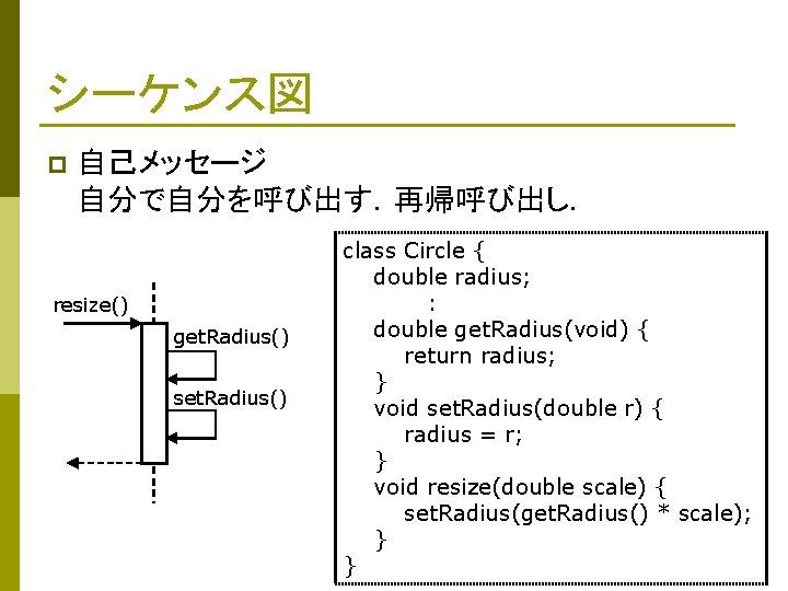 シーケンス図 p 自己メッセージ 自分で自分を呼び出す.再帰呼び出し. resize() get. Radius() set. Radius() class Circle { double radius;
