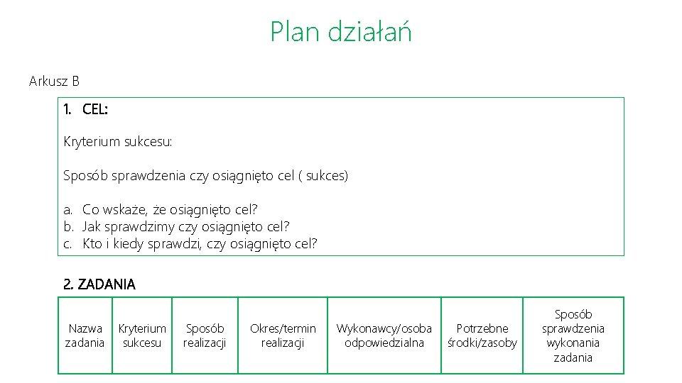 Plan działań Arkusz B 1. CEL: Kryterium sukcesu: Sposób sprawdzenia czy osiągnięto cel (