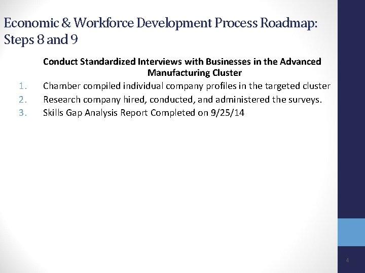 Economic & Workforce Development Process Roadmap: Steps 8 and 9 1. 2. 3. Conduct