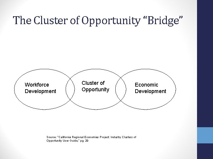 """The Cluster of Opportunity """"Bridge"""" Workforce Development Cluster of Opportunity Economic Development Source: """"California"""