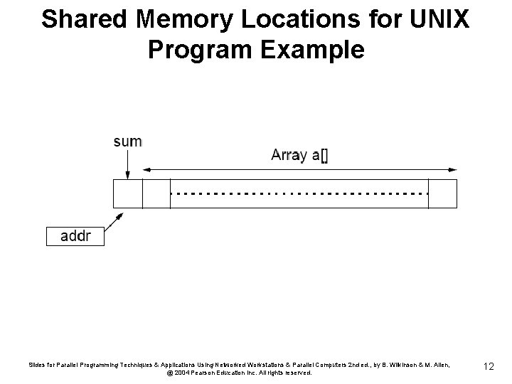 Shared Memory Locations for UNIX Program Example Slides for Parallel Programming Techniques & Applications