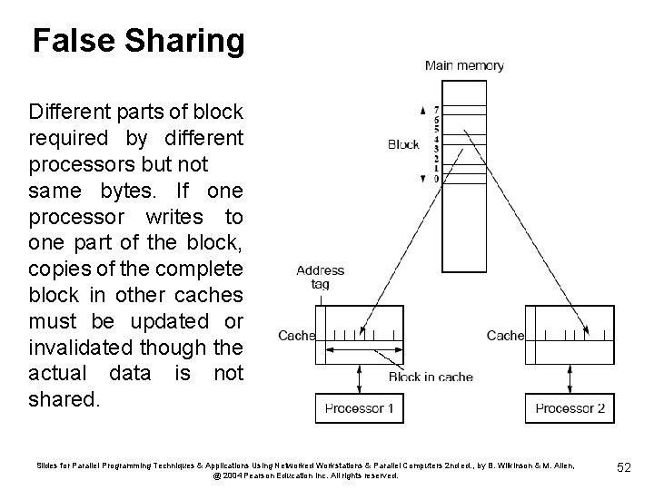 False Sharing Different parts of block required by different processors but not same bytes.