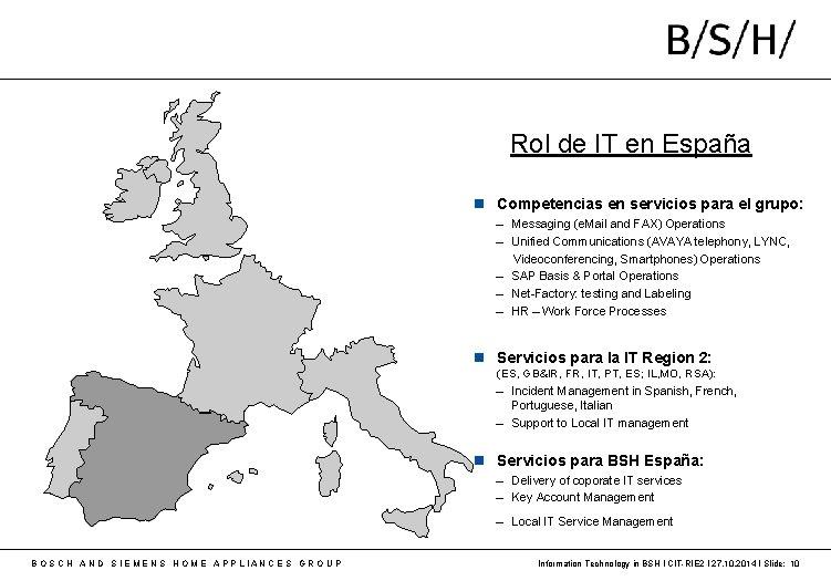 Rol de IT en España Competencias en servicios para el grupo: – Messaging