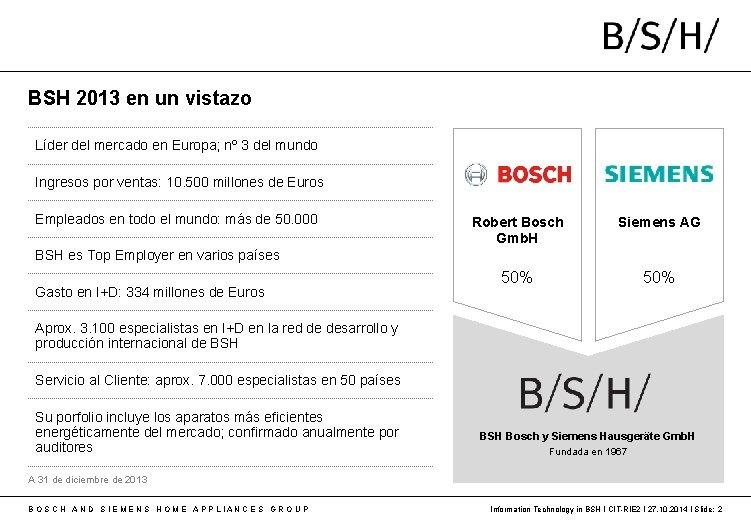 BSH 2013 en un vistazo Líder del mercado en Europa; nº 3 del mundo