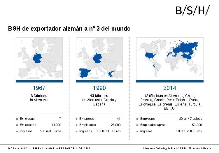 BSH de exportador alemán a nº 3 del mundo 1967 1990 2014 3 fábricas
