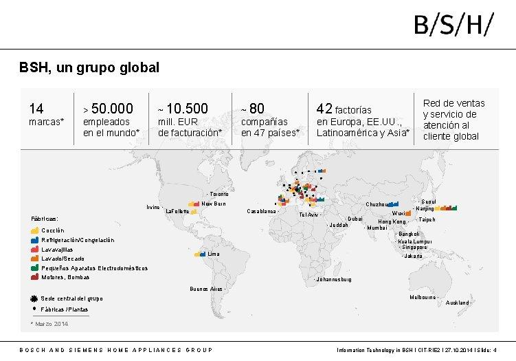 BSH, un grupo global 14 marcas* > 50. 000 empleados en el mundo* ~