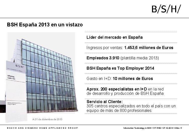 BSH España 2013 en un vistazo Líder del mercado en España Ingresos por ventas: