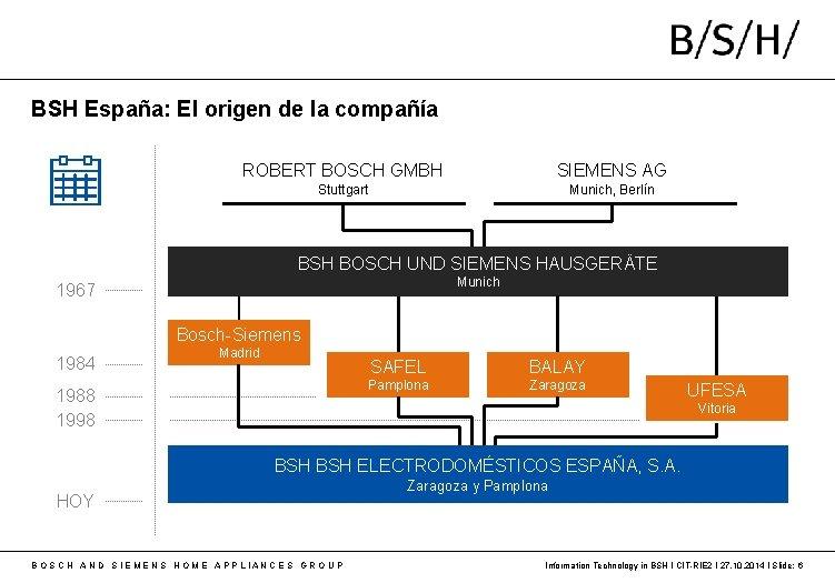 BSH España: El origen de la compañía ROBERT BOSCH GMBH SIEMENS AG Stuttgart Munich,