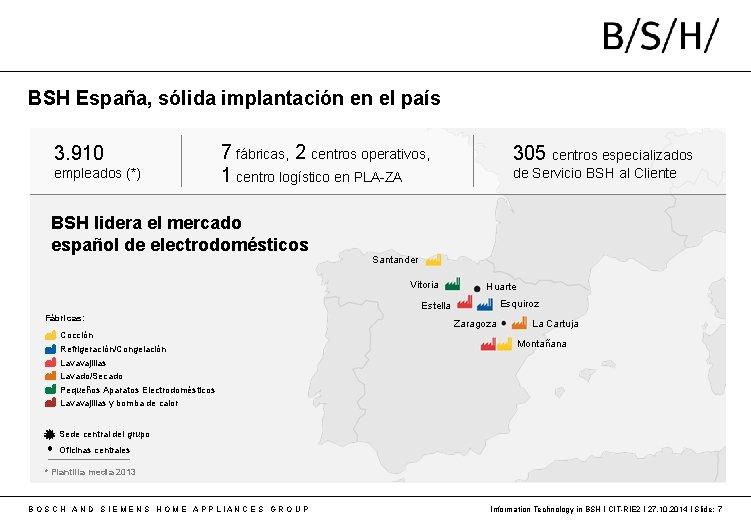 BSH España, sólida implantación en el país 3. 910 empleados (*) 7 fábricas, 2