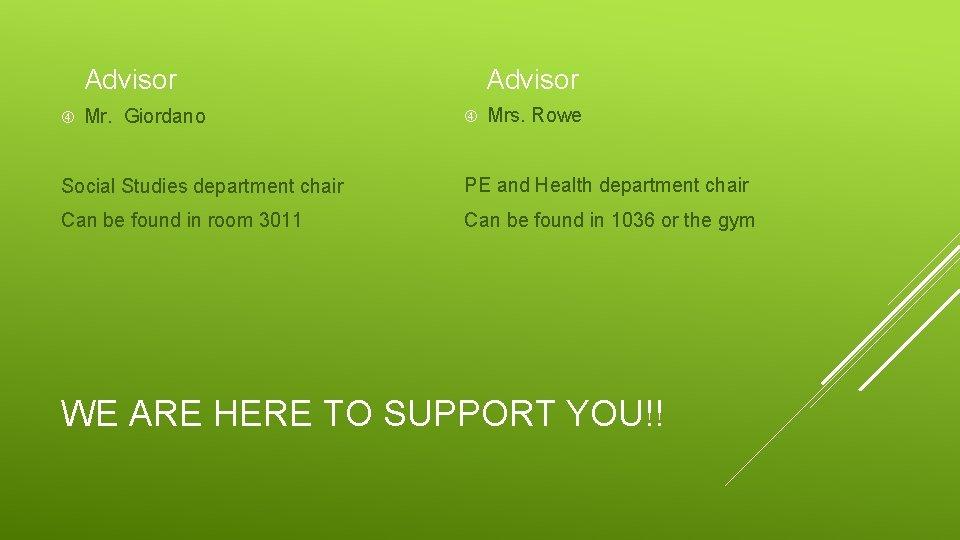 Advisor Mr. Giordano Advisor Mrs. Rowe Social Studies department chair PE and Health department