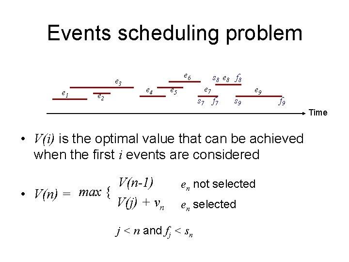 Events scheduling problem e 3 e 1 e 2 e 6 e 4 s