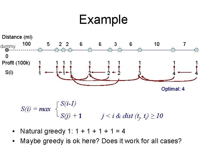 Example Distance (mi) dummy 100 0 Profit (100 k) S(i) 5 2 2 6