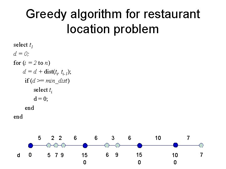 Greedy algorithm for restaurant location problem select t 1 d = 0; for (i
