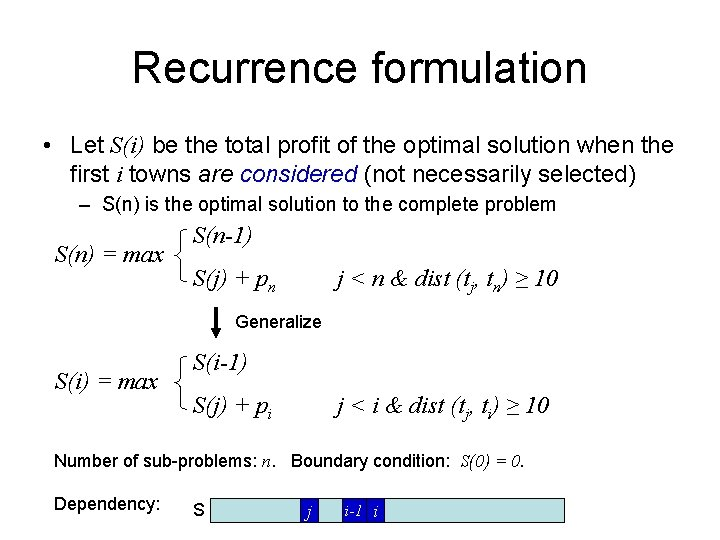 Recurrence formulation • Let S(i) be the total profit of the optimal solution when