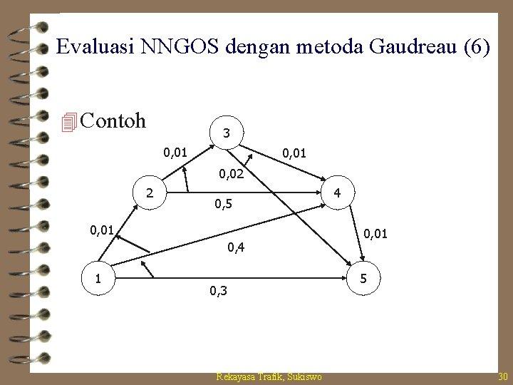 Evaluasi NNGOS dengan metoda Gaudreau (6) 4 Contoh 3 0, 01 0, 02 2
