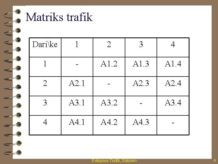 Matriks trafik Darike 1 2 3 4 1 - A 1. 2 A 1.