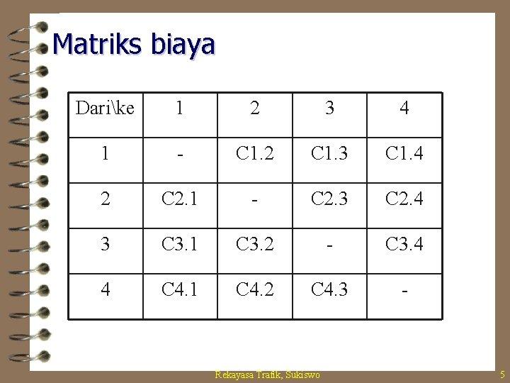 Matriks biaya Darike 1 2 3 4 1 - C 1. 2 C 1.