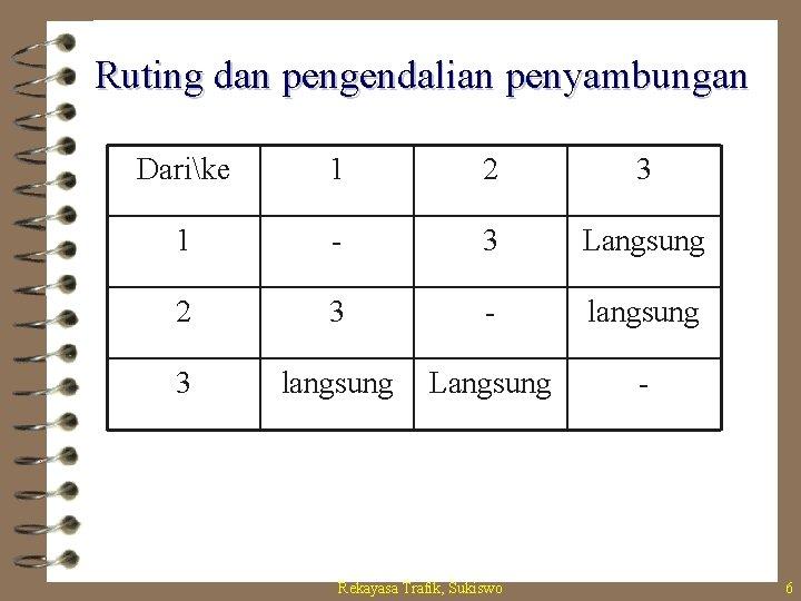 Ruting dan pengendalian penyambungan Darike 1 2 3 1 - 3 Langsung 2 3