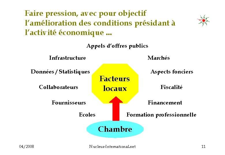 Faire pression, avec pour objectif l'amélioration des conditions présidant à l'activité économique. . .