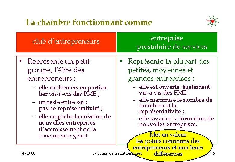 La chambre fonctionnant comme club d'entrepreneurs • Représente un petit groupe, l'élite des entrepreneurs