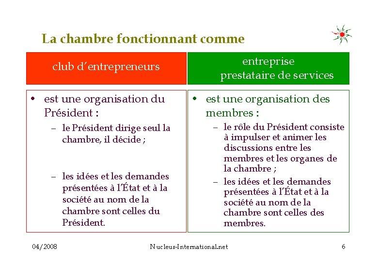 La chambre fonctionnant comme club d'entrepreneurs • est une organisation du Président : –