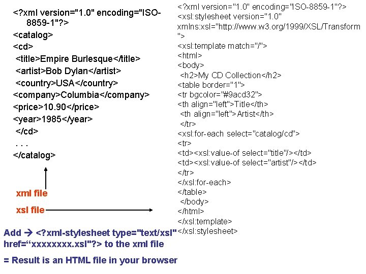 "<? xml version=""1. 0"" encoding=""ISO-8859 -1""? > <xsl: stylesheet version=""1. 0"" xmlns: xsl=""http: //www."