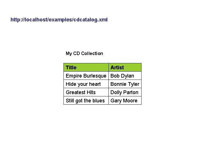 http: //localhost/examples/cdcatalog. xml My CD Collection Title Artist Empire Burlesque Bob Dylan Hide your