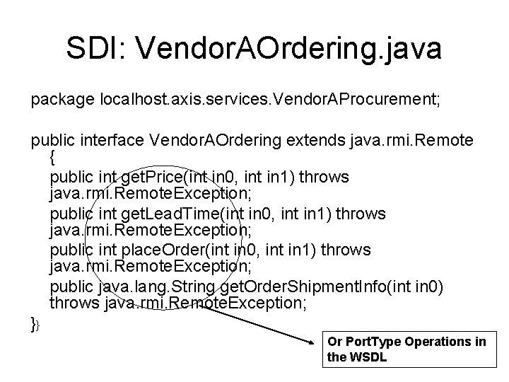 SDI: Vendor. AOrdering. java package localhost. axis. services. Vendor. AProcurement; public interface Vendor. AOrdering