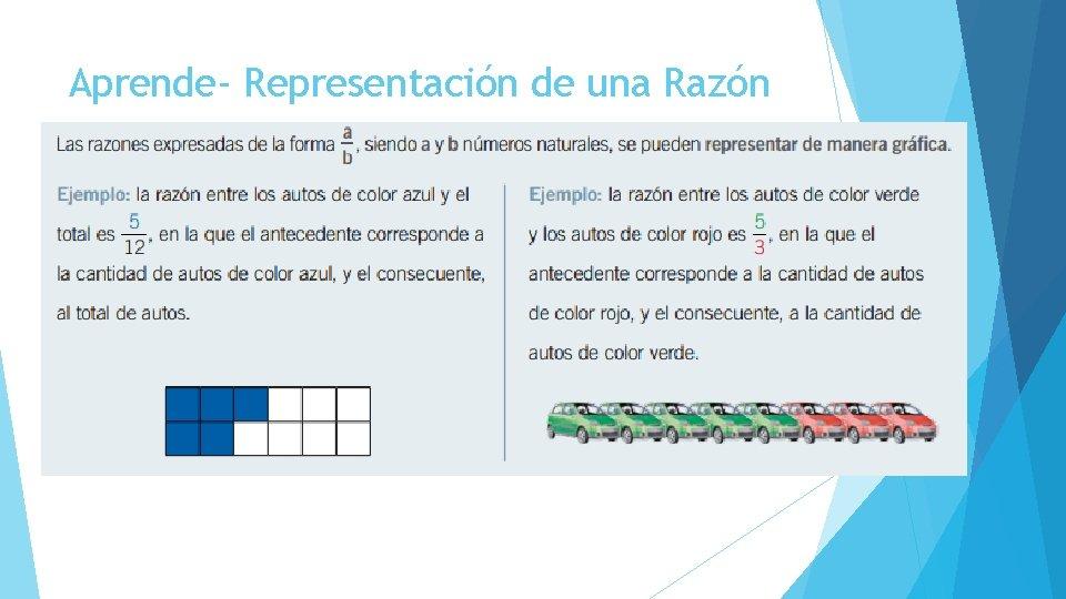 Aprende- Representación de una Razón