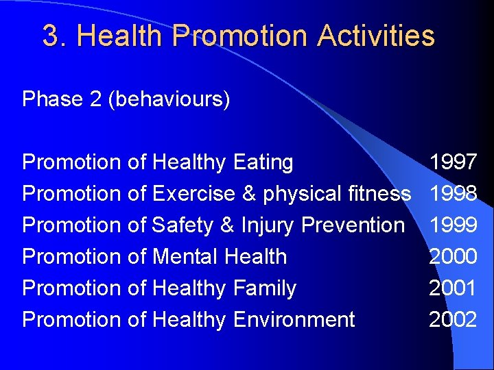3. Health Promotion Activities Phase 2 (behaviours) Promotion of Healthy Eating Promotion of Exercise