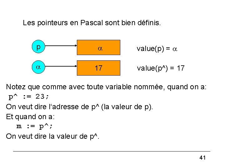 Back to pointers (2) Les pointeurs en Pascal sont bien définis. p 17 value(p)