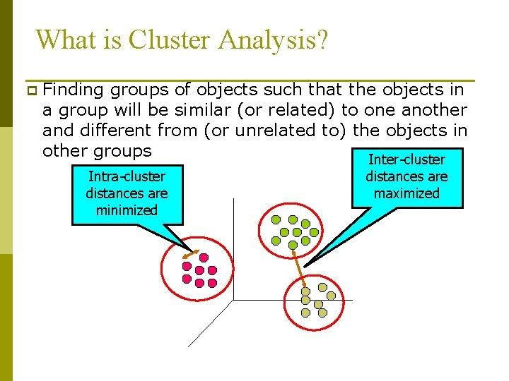 What is Cluster Analysis? p Finding groups of objects such that the objects in