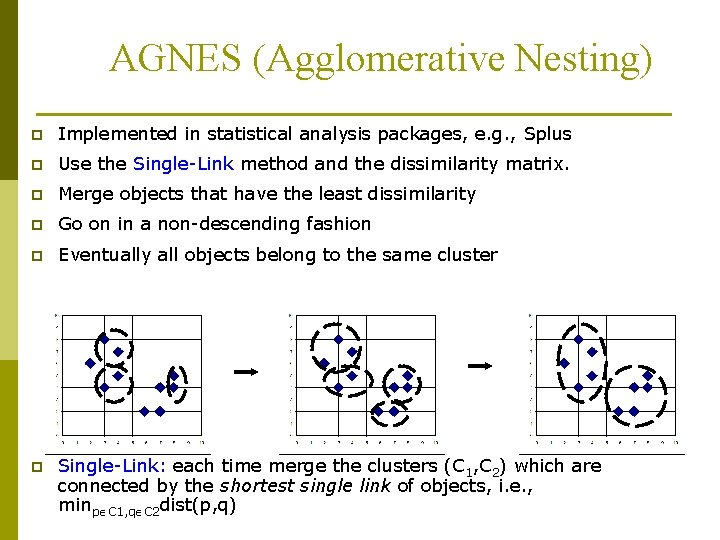 AGNES (Agglomerative Nesting) p Implemented in statistical analysis packages, e. g. , Splus p