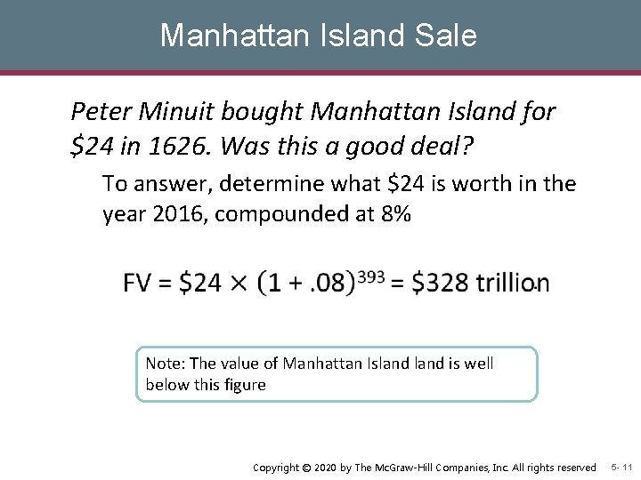 Manhattan Island Sale Peter Minuit bought Manhattan Island for $24 in 1626. Was this