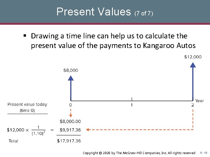 Present Values (7 of 7) § Drawing a time line can help us to