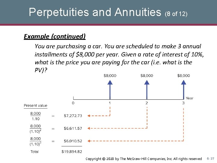 Perpetuities and Annuities (8 of 12) Example (continued) You are purchasing a car. You
