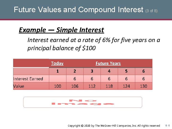 Future Values and Compound Interest (3 of 8) Example — Simple Interest earned at