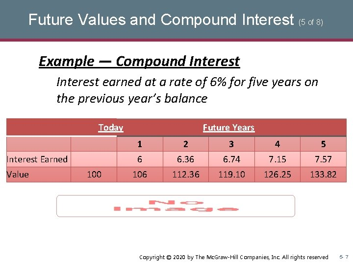 Future Values and Compound Interest (5 of 8) Example — Compound Interest earned at