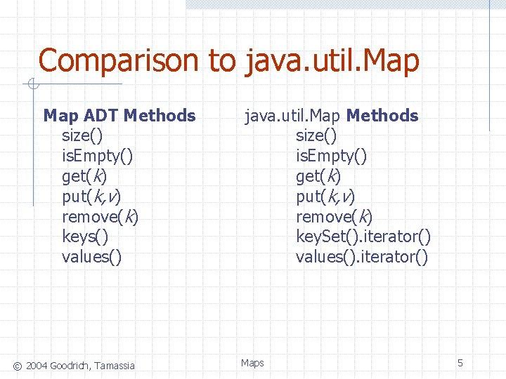 Comparison to java. util. Map ADT Methods size() is. Empty() get(k) put(k, v) remove(k)