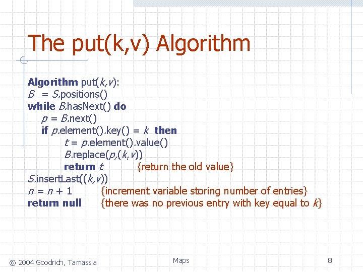 The put(k, v) Algorithm put(k, v): B = S. positions() while B. has. Next()