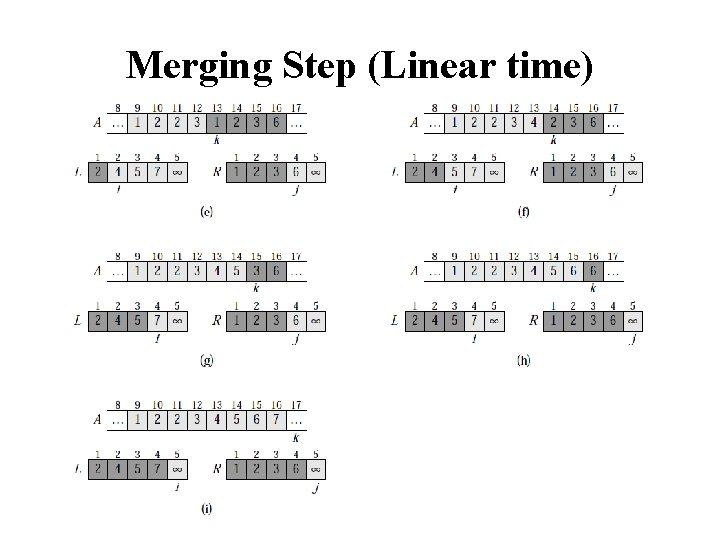 Merging Step (Linear time)