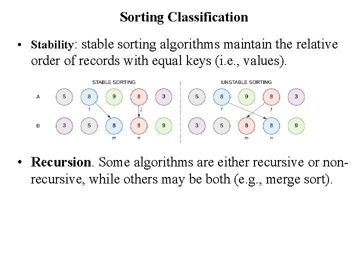 Sorting Classification • Stability: stable sorting algorithms maintain the relative order of records with