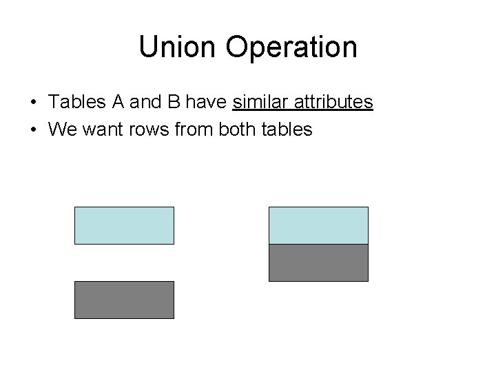 Union Operation • Tables A and B have similar attributes • We want rows