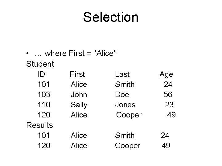 "Selection • … where First = ""Alice"" Student ID 101 103 110 120 Results"