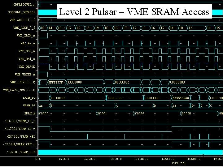Level 2 Pulsar – VME SRAM Access 15