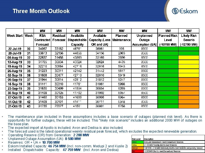 Three Month Outlook • • The maintenance plan included in these assumptions includes a