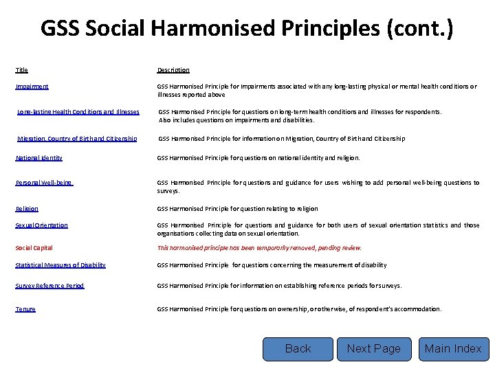 GSS Social Harmonised Principles (cont. ) Title Description Impairment GSS Harmonised Principle for Impairments