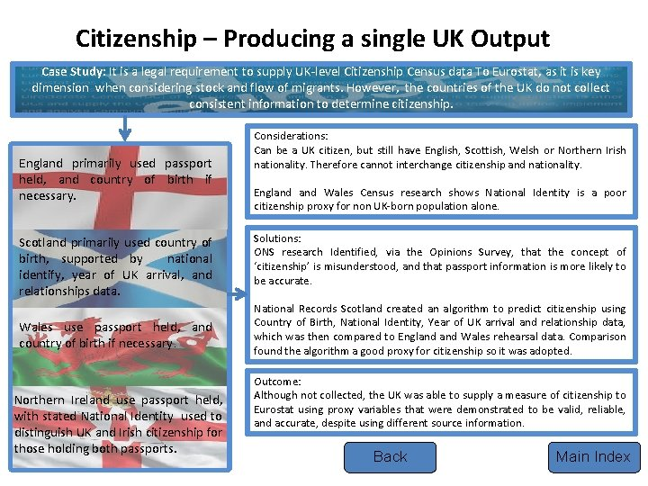 Citizenship – Producing a single UK Output Case Study: It is a legal requirement
